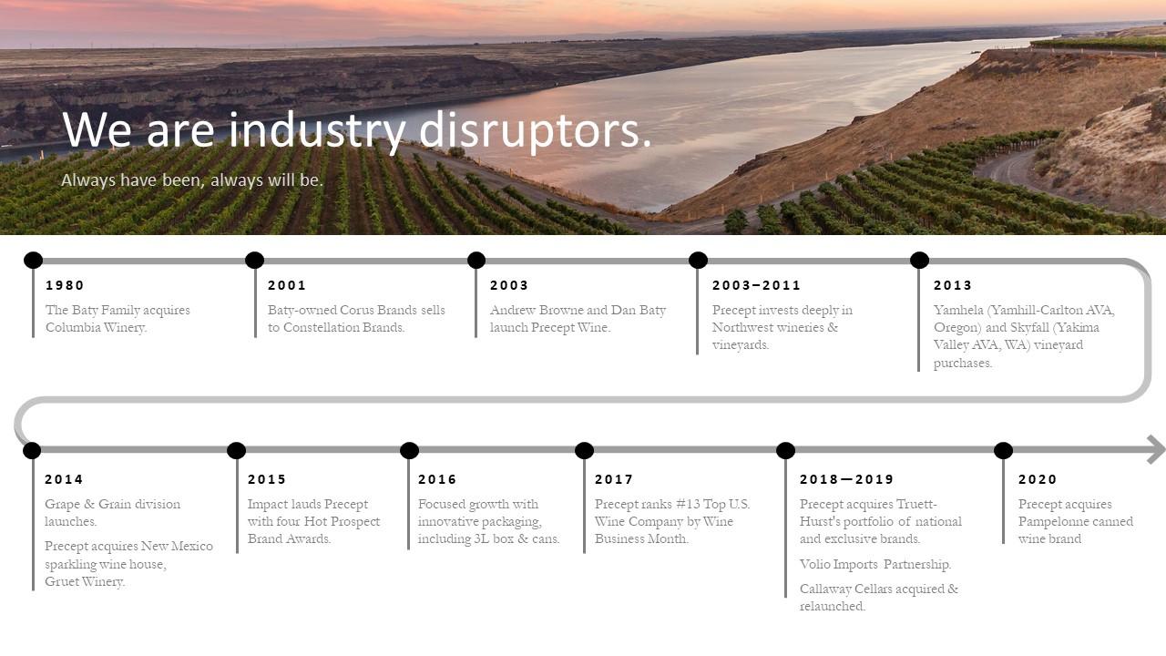 precept wine 2020 timeline